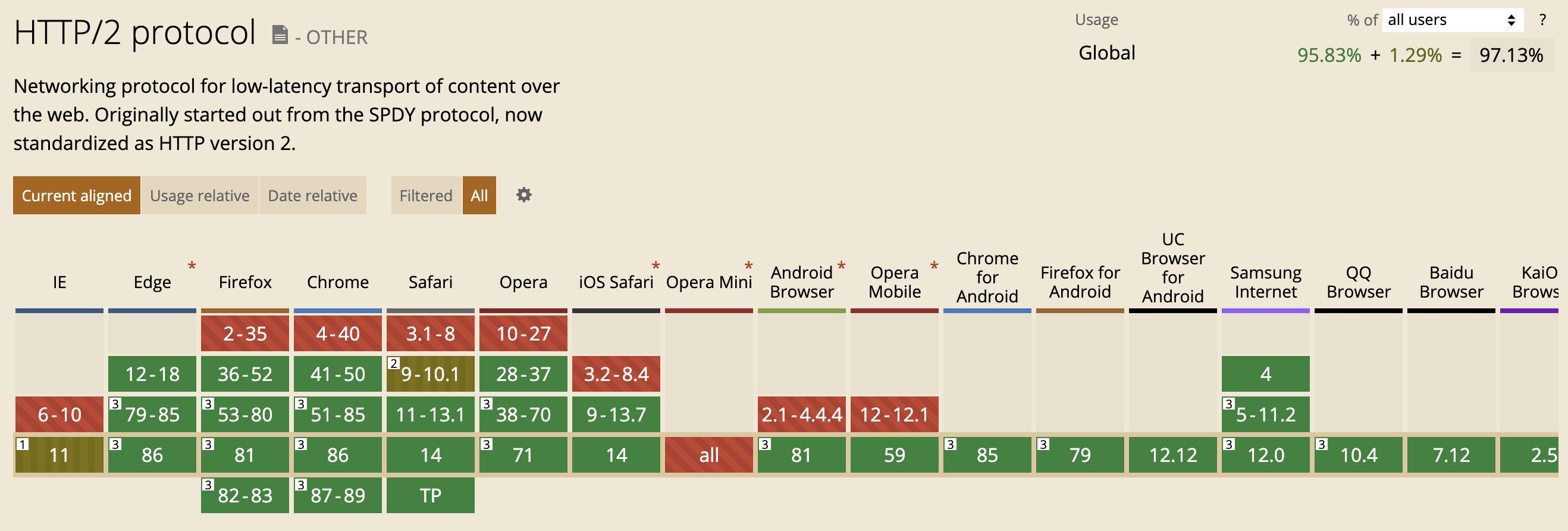 189c2c0459893e5 Производительность web-приложений и работа с данными в браузере ...